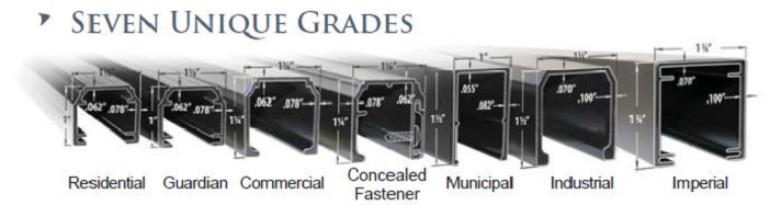 This photo shows the variety of grades and style that Aluminum fencing comes in. Alumi-guard makes aluminum fencing for most applications.
